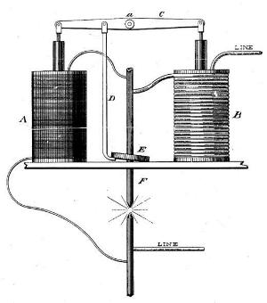 Brush's Arc Lamp